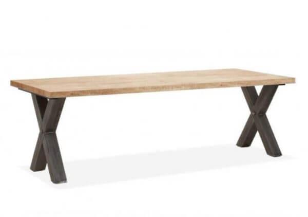 Formula X tafel